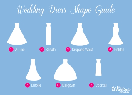 ultimate-wedding-dress-styles-graphic-3-final
